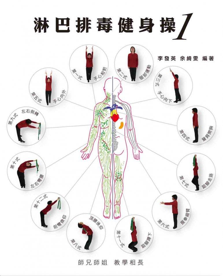 淋巴排毒健身操﹙1﹚